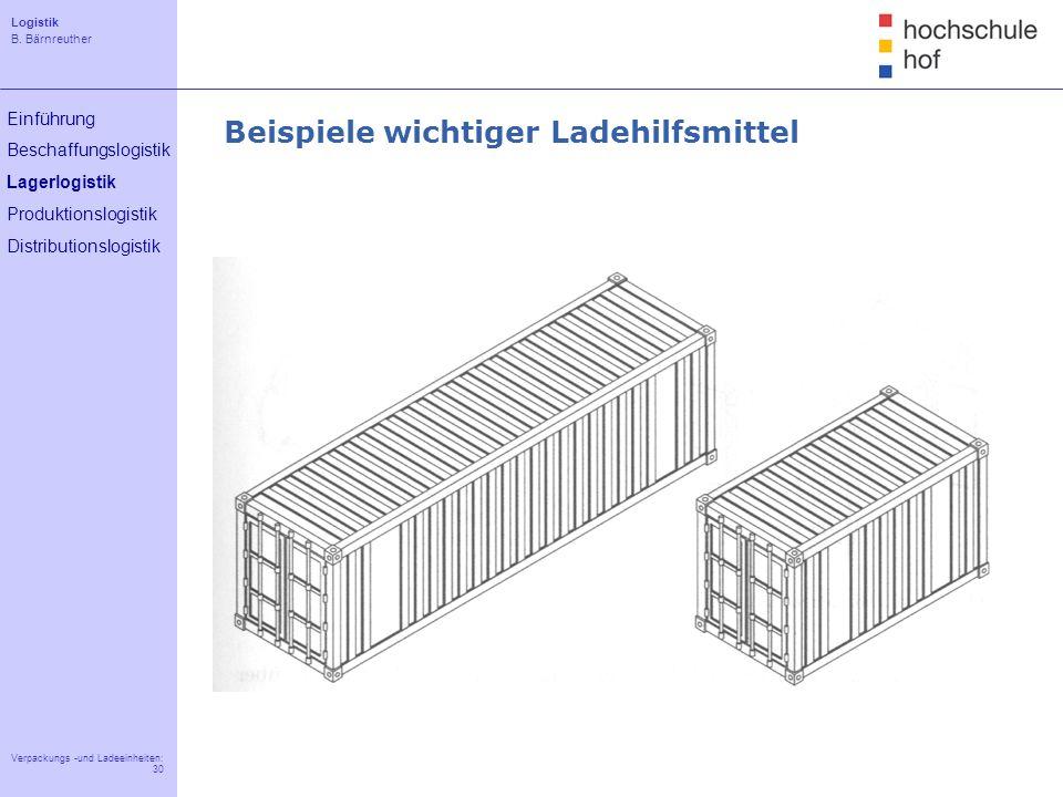 Logistik B. Bärnreuther 30 Verpackungs -und Ladeeinheiten: 30 Einführung Beschaffungslogistik Lagerlogistik Produktionslogistik Distributionslogistik