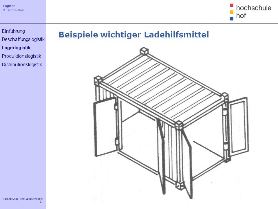 Logistik B. Bärnreuther 31 Verpackungs -und Ladeeinheiten: 31 Einführung Beschaffungslogistik Lagerlogistik Produktionslogistik Distributionslogistik