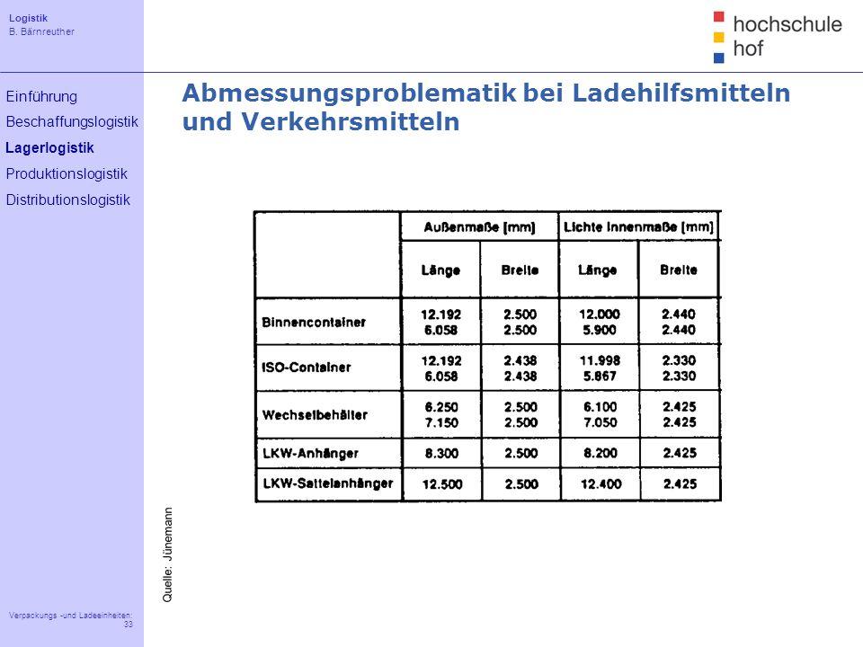 Logistik B. Bärnreuther 33 Verpackungs -und Ladeeinheiten: 33 Einführung Beschaffungslogistik Lagerlogistik Produktionslogistik Distributionslogistik
