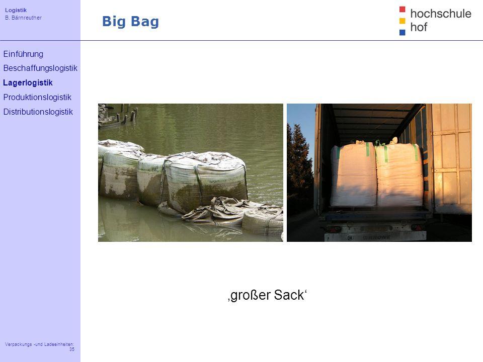 Logistik B. Bärnreuther 35 Verpackungs -und Ladeeinheiten: 35 Einführung Beschaffungslogistik Lagerlogistik Produktionslogistik Distributionslogistik