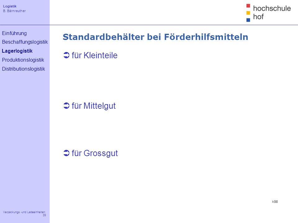 Logistik B. Bärnreuther 39 Verpackungs -und Ladeeinheiten: 39 Einführung Beschaffungslogistik Lagerlogistik Produktionslogistik Distributionslogistik