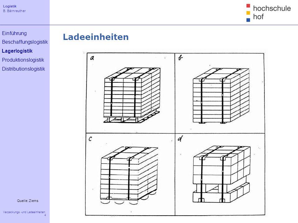 Logistik B. Bärnreuther 4 Verpackungs -und Ladeeinheiten: 4 Einführung Beschaffungslogistik Lagerlogistik Produktionslogistik Distributionslogistik La