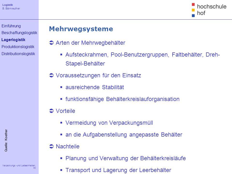 Logistik B. Bärnreuther 40 Verpackungs -und Ladeeinheiten: 40 Einführung Beschaffungslogistik Lagerlogistik Produktionslogistik Distributionslogistik