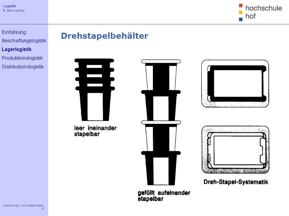 Logistik B. Bärnreuther 41 Verpackungs -und Ladeeinheiten: 41 Einführung Beschaffungslogistik Lagerlogistik Produktionslogistik Distributionslogistik