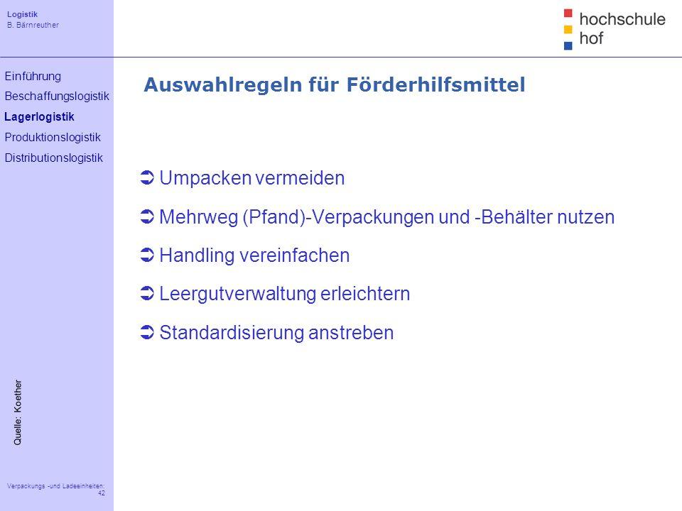 Logistik B. Bärnreuther 42 Verpackungs -und Ladeeinheiten: 42 Einführung Beschaffungslogistik Lagerlogistik Produktionslogistik Distributionslogistik