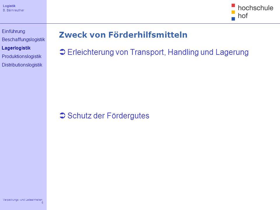Logistik B. Bärnreuther 6 Verpackungs -und Ladeeinheiten: 6 Einführung Beschaffungslogistik Lagerlogistik Produktionslogistik Distributionslogistik Zw