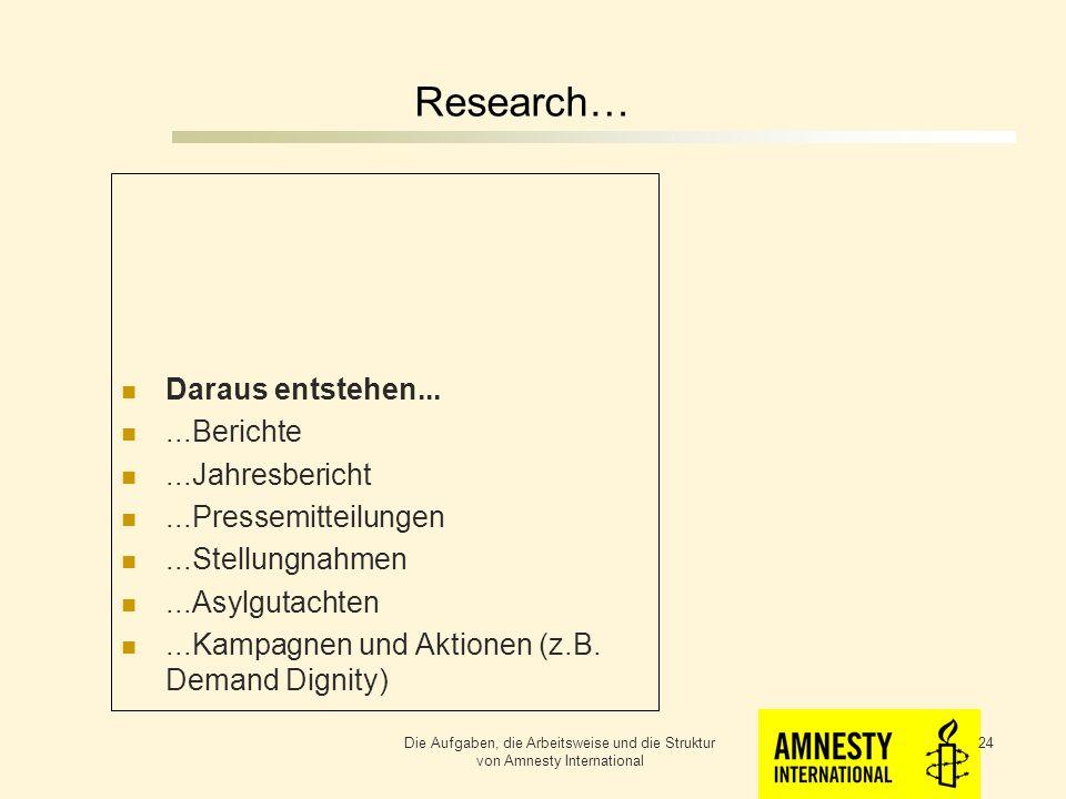 Research… Amnesty International verlässt sich nur auf eigene Informationen und solche die von mehreren anderen unabhängigen Quellen bestätigt wurden.