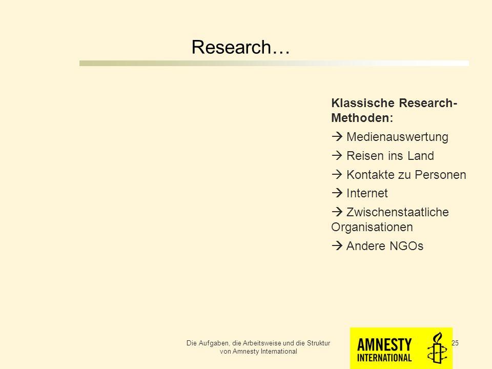 Research… Daraus entstehen......Berichte...Jahresbericht...Pressemitteilungen...Stellungnahmen...Asylgutachten...Kampagnen und Aktionen (z.B.