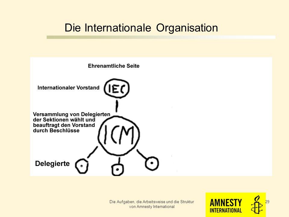 Die Internationale Organisation Die Aufgaben, die Arbeitsweise und die Struktur von Amnesty International 28