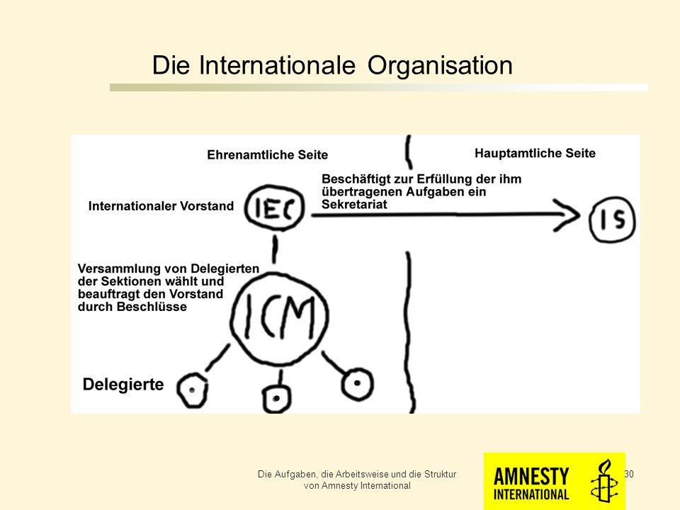 Die Internationale Organisation Die Aufgaben, die Arbeitsweise und die Struktur von Amnesty International 29