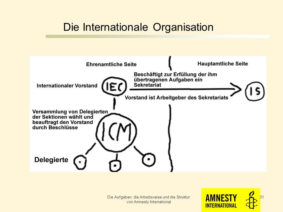 Die Internationale Organisation Die Aufgaben, die Arbeitsweise und die Struktur von Amnesty International 30