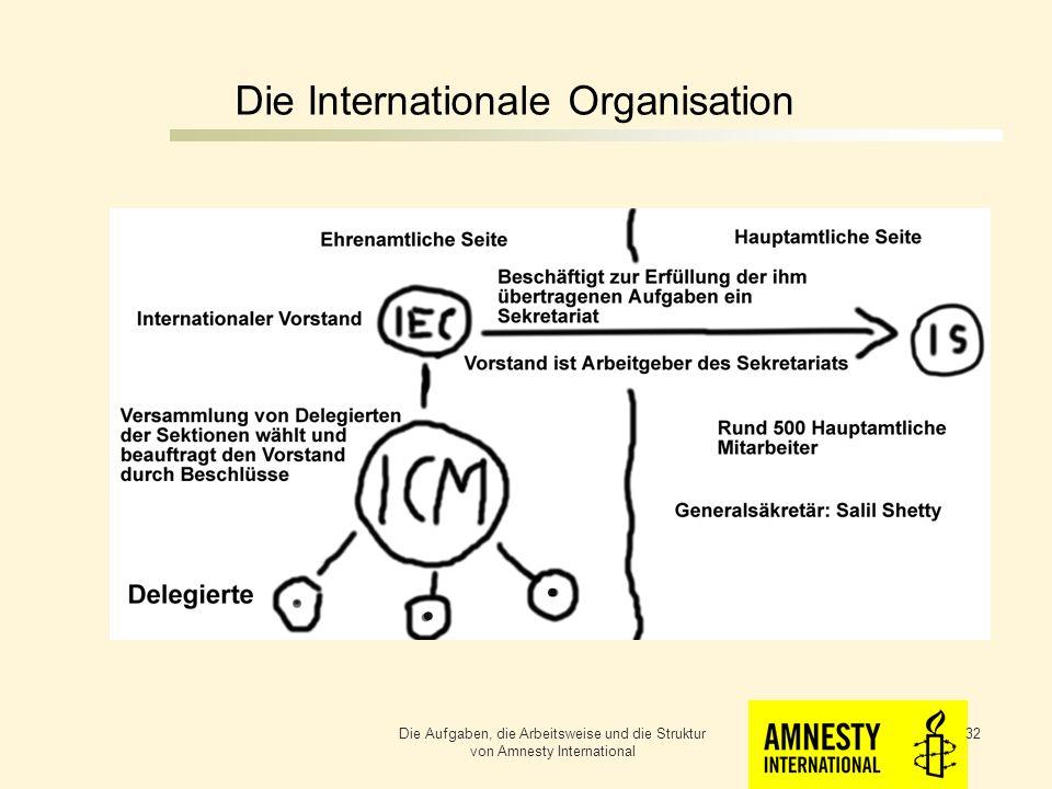 Die Internationale Organisation Die Aufgaben, die Arbeitsweise und die Struktur von Amnesty International 31