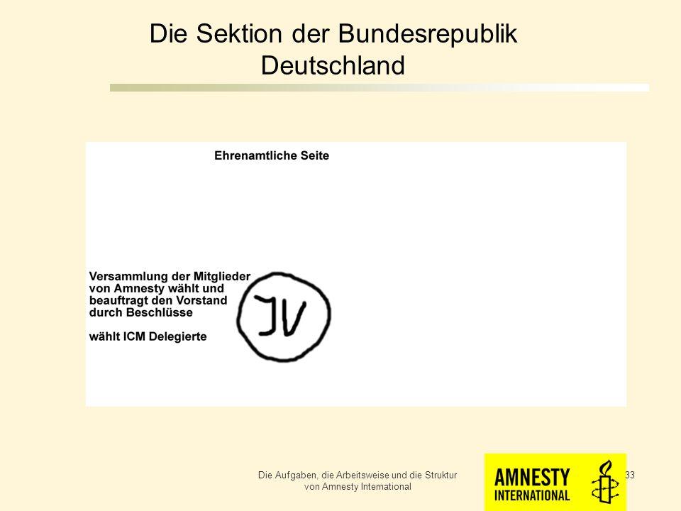 Die Internationale Organisation Die Aufgaben, die Arbeitsweise und die Struktur von Amnesty International 32