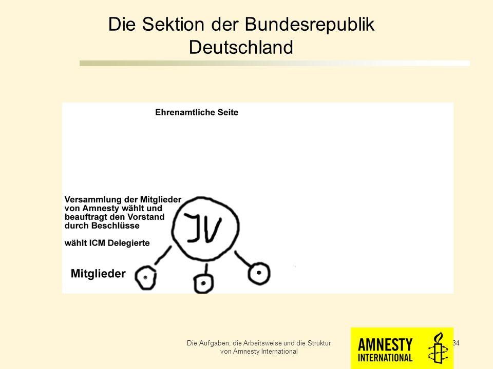 Die Sektion der Bundesrepublik Deutschland Die Aufgaben, die Arbeitsweise und die Struktur von Amnesty International 33