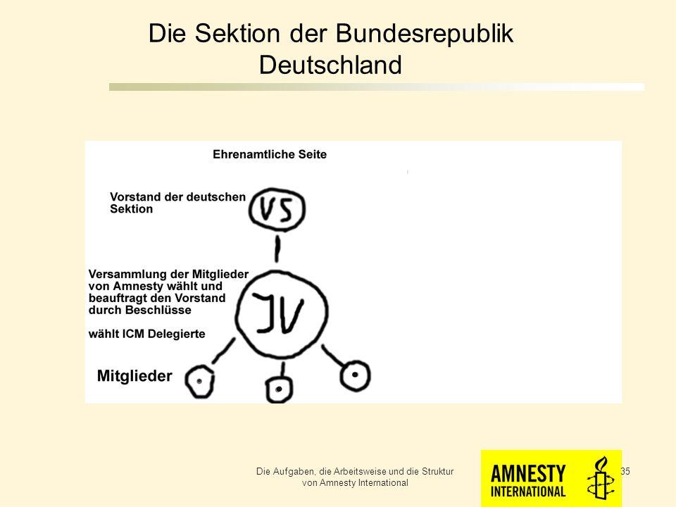 Die Sektion der Bundesrepublik Deutschland Die Aufgaben, die Arbeitsweise und die Struktur von Amnesty International 34