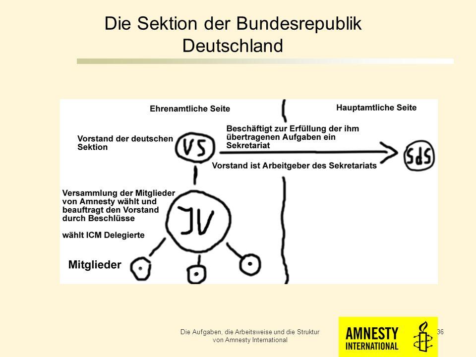 Die Sektion der Bundesrepublik Deutschland Die Aufgaben, die Arbeitsweise und die Struktur von Amnesty International 35