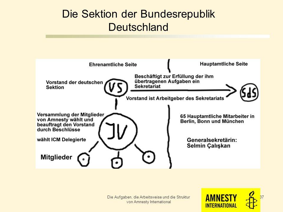 Die Sektion der Bundesrepublik Deutschland Die Aufgaben, die Arbeitsweise und die Struktur von Amnesty International 36
