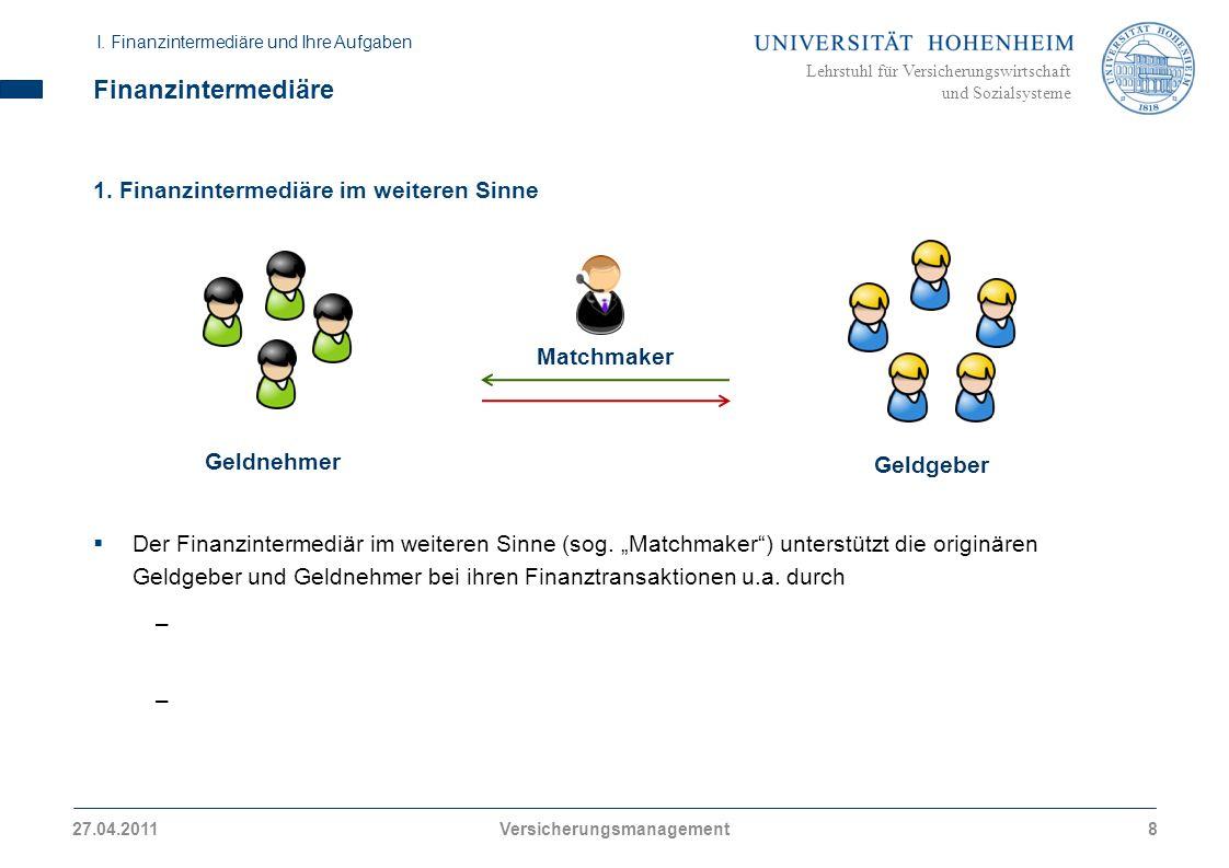 Lehrstuhl für Versicherungswirtschaft und Sozialsysteme Finanzintermediäre 1.