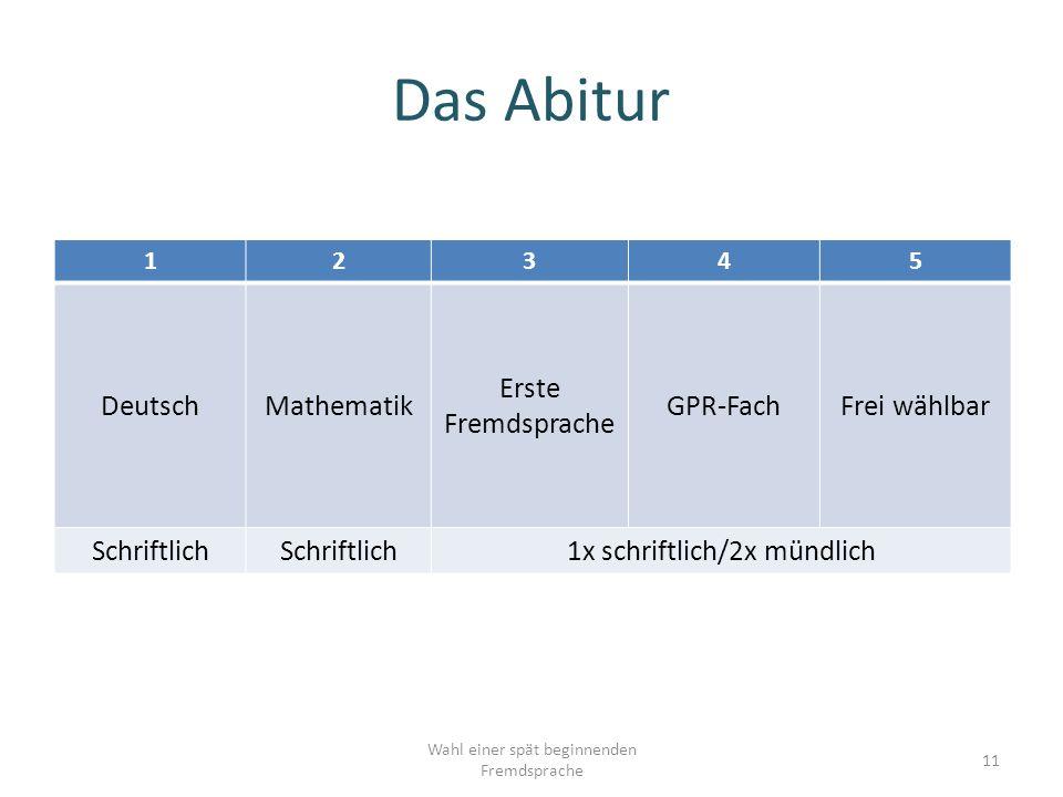 Das Abitur 12345 DeutschMathematik Erste Fremdsprache GPR-FachFrei wählbar Schriftlich 1x schriftlich/2x mündlich 11 Wahl einer spät beginnenden Fremdsprache