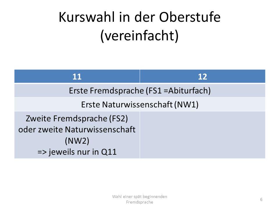 Kurswahl in der Oberstufe (vereinfacht) 1112 Erste Fremdsprache (FS1 =Abiturfach) Erste Naturwissenschaft (NW1) Zweite Fremdsprache (FS2) oder zweite Naturwissenschaft (NW2) => jeweils nur in Q11 Wahl einer spät beginnenden Fremdsprache 6