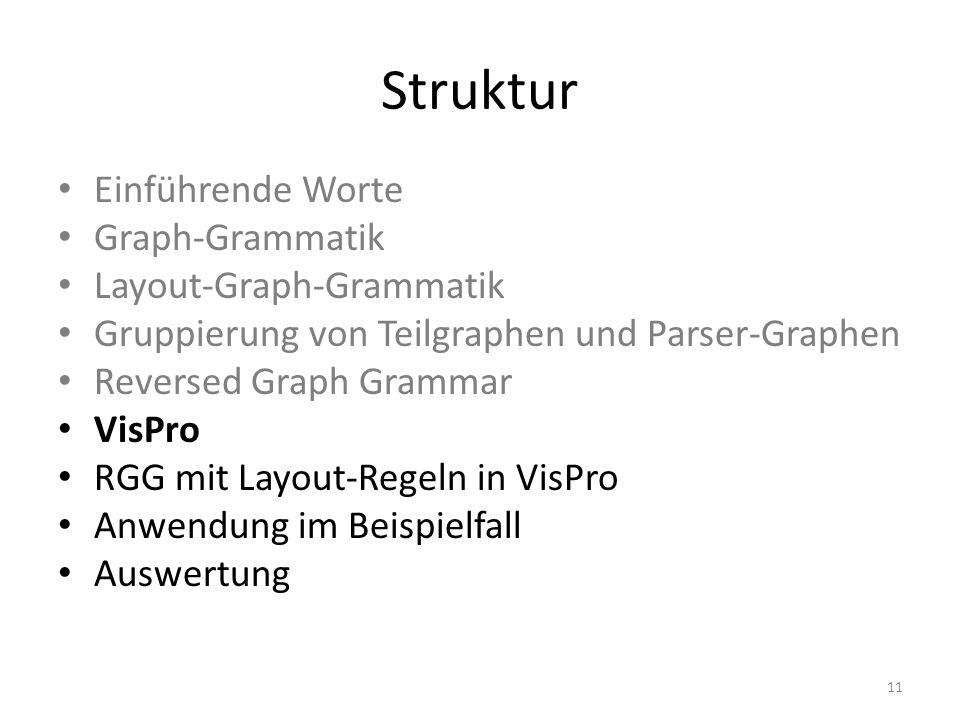 Struktur Einführende Worte Graph-Grammatik Layout-Graph-Grammatik Gruppierung von Teilgraphen und Parser-Graphen Reversed Graph Grammar VisPro RGG mit