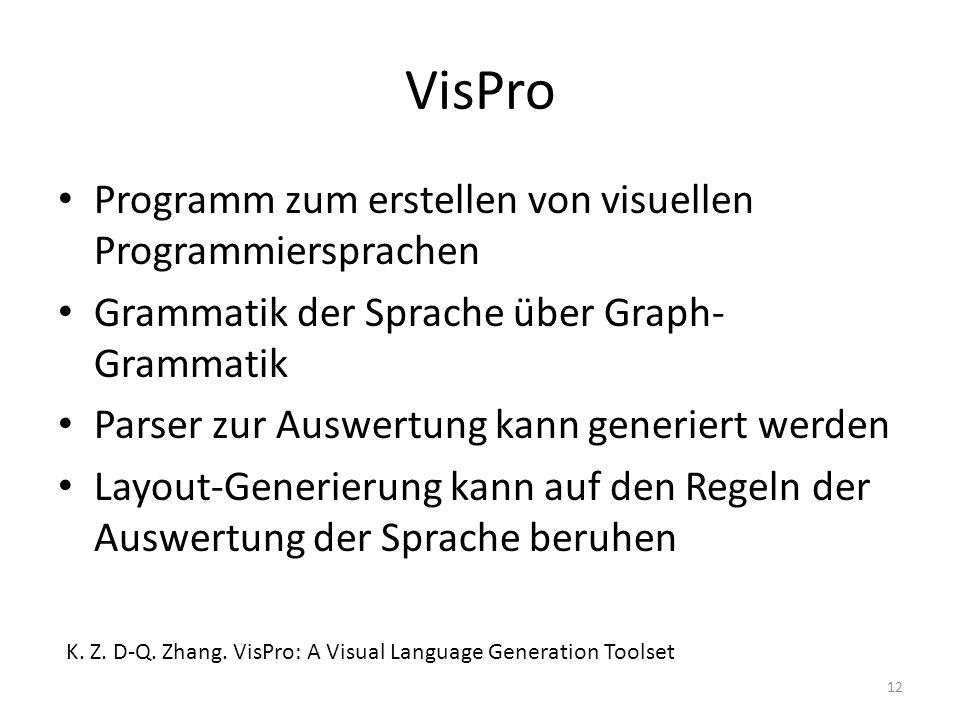 VisPro Programm zum erstellen von visuellen Programmiersprachen Grammatik der Sprache über Graph- Grammatik Parser zur Auswertung kann generiert werde