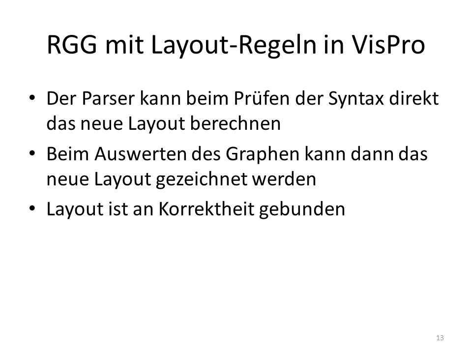 RGG mit Layout-Regeln in VisPro Der Parser kann beim Prüfen der Syntax direkt das neue Layout berechnen Beim Auswerten des Graphen kann dann das neue