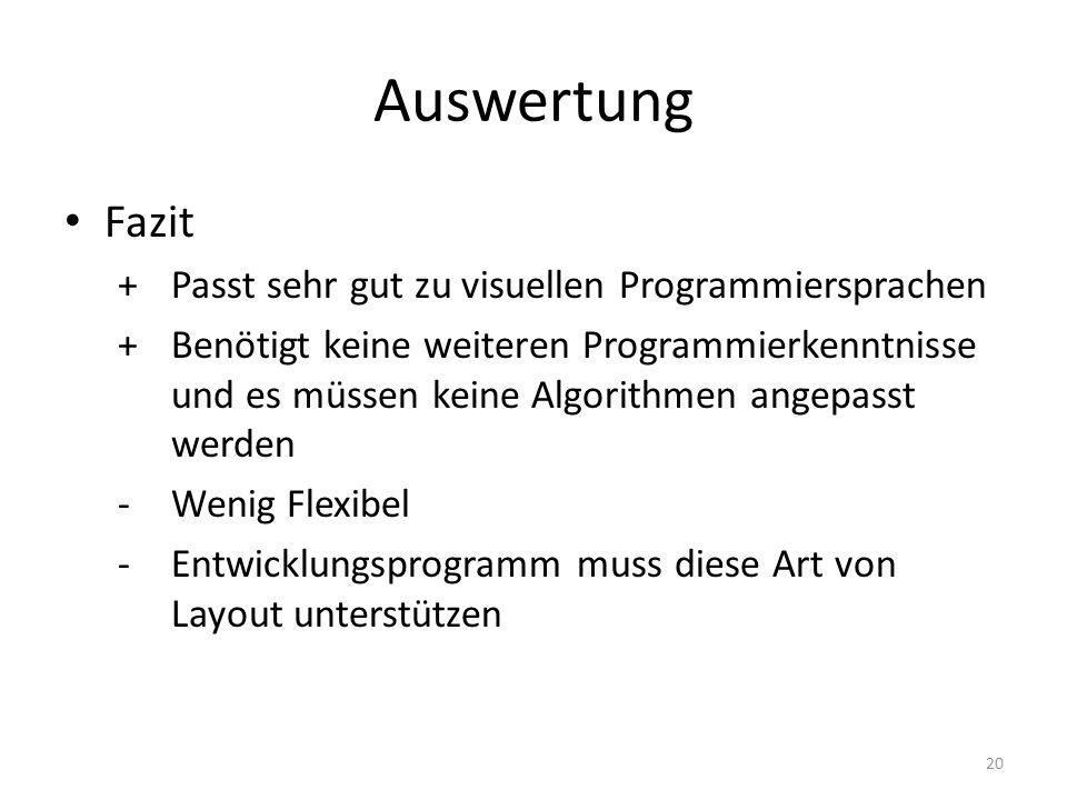 Auswertung Fazit +Passt sehr gut zu visuellen Programmiersprachen +Benötigt keine weiteren Programmierkenntnisse und es müssen keine Algorithmen angep