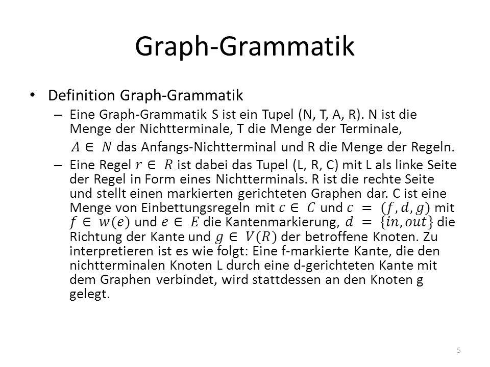 Aufbau der Grammatik wie bei Wörtern Graph muss markiert sein Regeln müssen angepasst werden – Einbettungsinformationen – Graph als Rechte Seite der Regel Gleichheit bedeutet Isomorphie 6