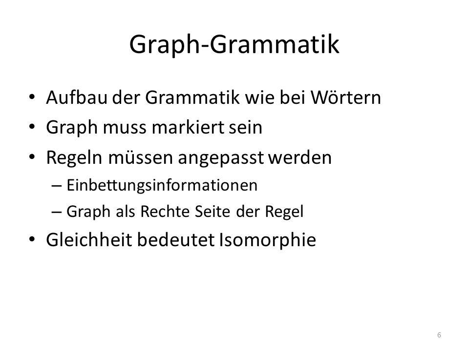Aufbau der Grammatik wie bei Wörtern Graph muss markiert sein Regeln müssen angepasst werden – Einbettungsinformationen – Graph als Rechte Seite der R