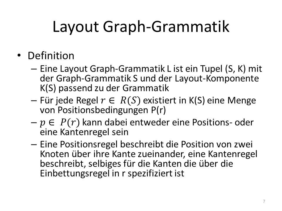 Trotz Layout-Komponente wieder eine Graph- Grammatik Positionsbedingung müssen konsistent sein Nach Brandenburg werden nur allgemein die Horizontale und die Vertikale bedacht.