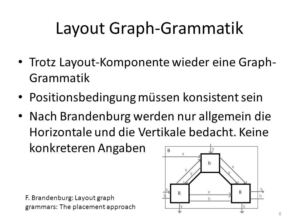 Trotz Layout-Komponente wieder eine Graph- Grammatik Positionsbedingung müssen konsistent sein Nach Brandenburg werden nur allgemein die Horizontale u