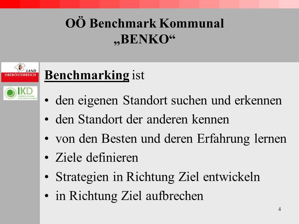 4 OÖ Benchmark Kommunal BENKO Benchmarking ist den eigenen Standort suchen und erkennen den Standort der anderen kennen von den Besten und deren Erfahrung lernen Ziele definieren Strategien in Richtung Ziel entwickeln in Richtung Ziel aufbrechen