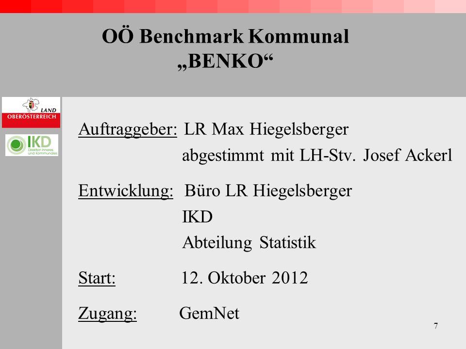 7 OÖ Benchmark Kommunal BENKO Auftraggeber: LR Max Hiegelsberger abgestimmt mit LH-Stv.