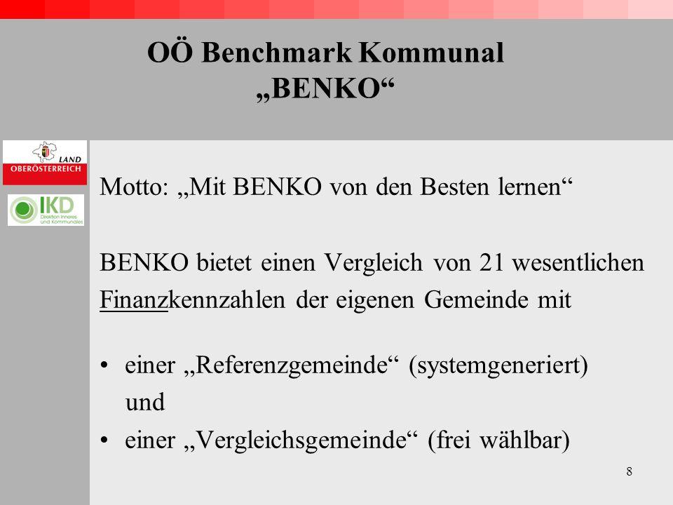 8 OÖ Benchmark Kommunal BENKO Motto: Mit BENKO von den Besten lernen BENKO bietet einen Vergleich von 21 wesentlichen Finanzkennzahlen der eigenen Gemeinde mit einer Referenzgemeinde (systemgeneriert) und einer Vergleichsgemeinde (frei wählbar)