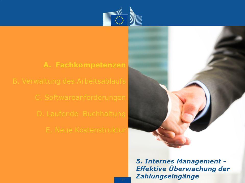 C.Softwareanforderungen Standard-Office Softwarepaket + Bankensoftware von der Hausbank D.