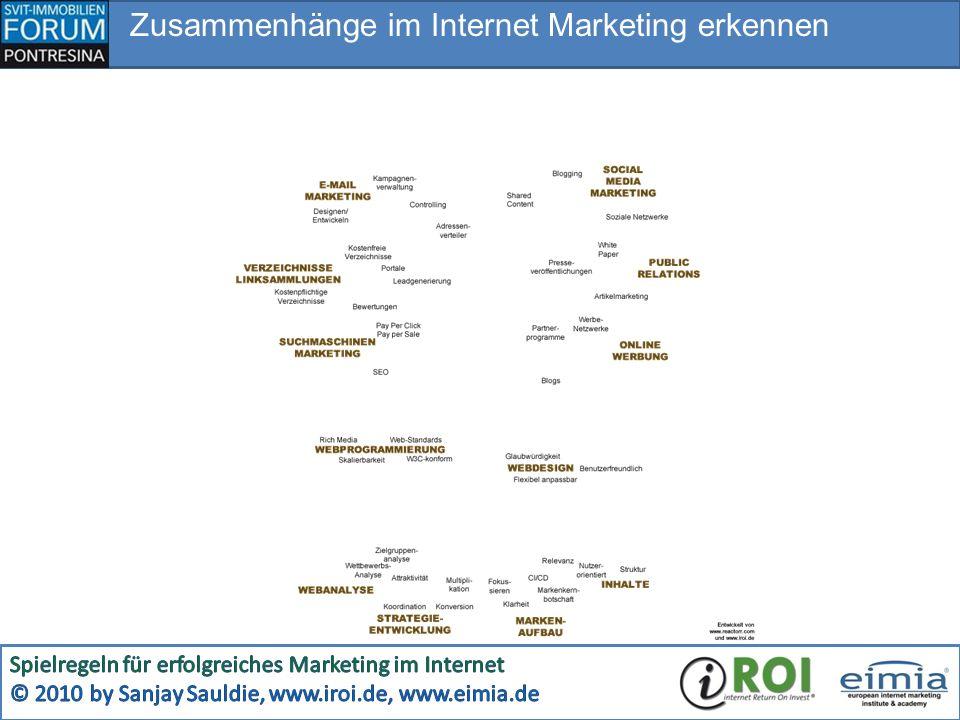 Zusammenhänge im Internet Marketing erkennen