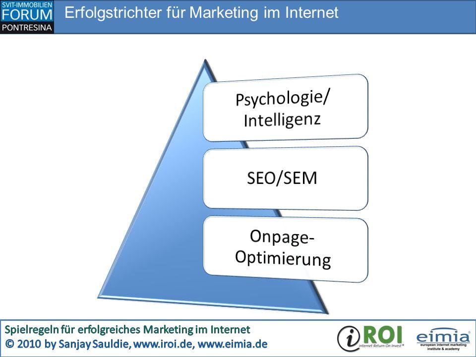 Erfolgstrichter für Marketing im Internet