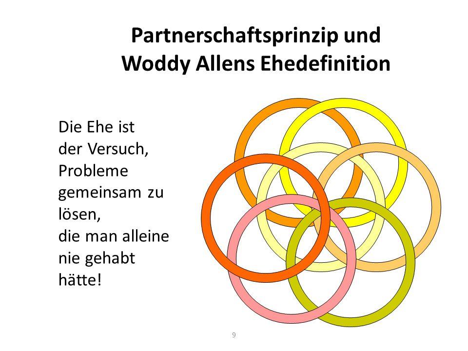 9 Partnerschaftsprinzip und Woddy Allens Ehedefinition Die Ehe ist der Versuch, Probleme gemeinsam zu lösen, die man alleine nie gehabt hätte!