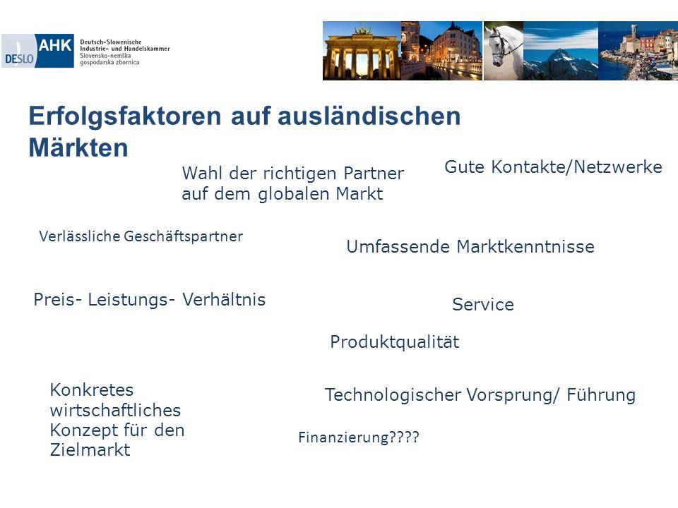 Erfolgsfaktoren auf ausländischen Märkten Produktqualität Wahl der richtigen Partner auf dem globalen Markt Gute Kontakte/Netzwerke Service Umfassende