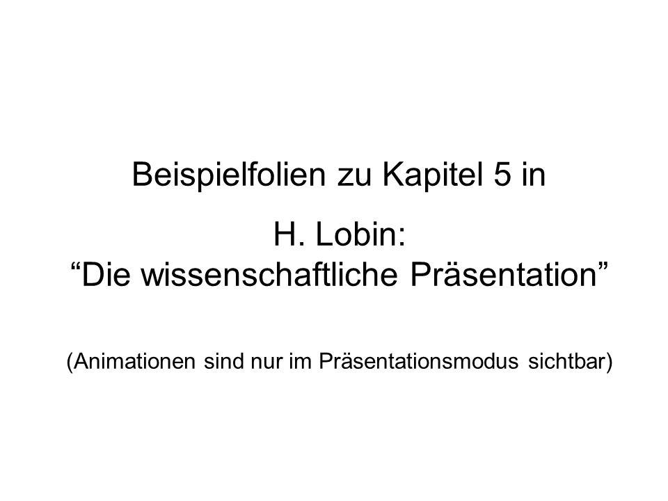 Beispielfolien zu Kapitel 5 in H. Lobin: Die wissenschaftliche Präsentation (Animationen sind nur im Präsentationsmodus sichtbar)