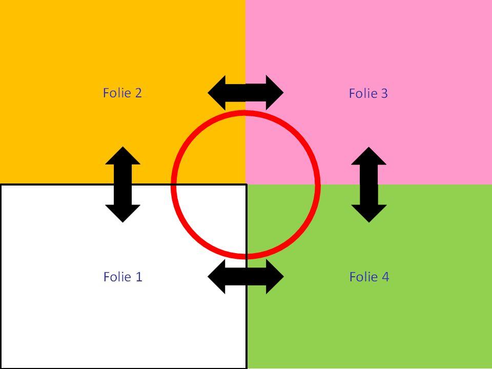 Folie 5-6: Fläche aus 4 Folien