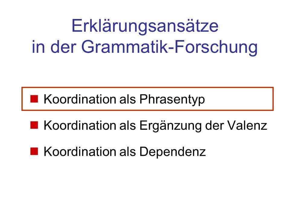 Folie 5-7: Textanimation 1 Koordination als Phrasentyp Koordination als Ergänzung der Valenz Koordination als Dependenz Erklärungsansätze in der Gramm