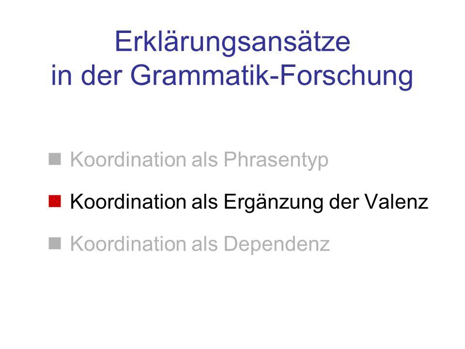 Folie 5-8: Textanimation 2a Koordination als Phrasentyp Koordination als Ergänzung der Valenz Koordination als Dependenz Erklärungsansätze in der Gram