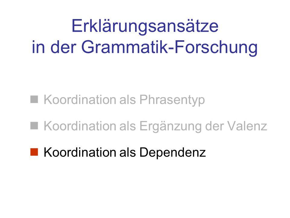 Folie 5-9: Textanimation 2b Koordination als Phrasentyp Koordination als Ergänzung der Valenz Koordination als Dependenz Erklärungsansätze in der Gram