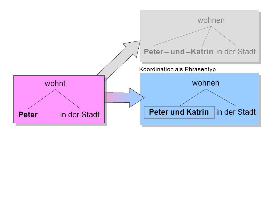 wohnen Peter und Katrin in der Stadt Koordination als Phrasentyp Folie 5-20: Koordinationsmodell fokussiert wohnt Peterin der Stadt wohnen Peterin der