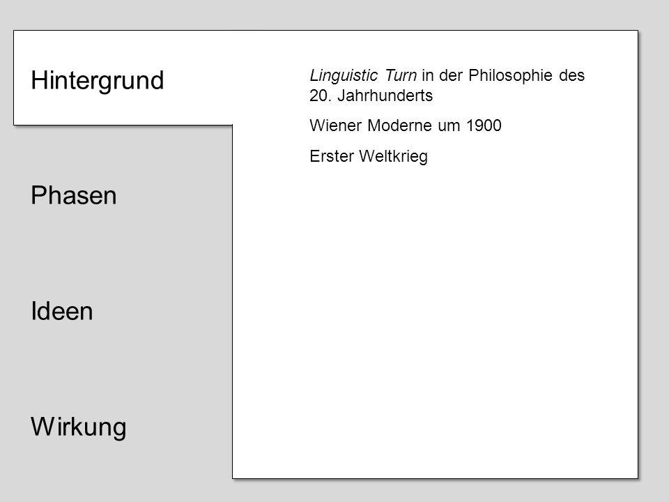 Folie 5-28: Animierter Stil 2 Hintergrund Phasen Ideen Wirkung Linguistic Turn in der Philosophie des 20. Jahrhunderts Wiener Moderne um 1900 Erster W