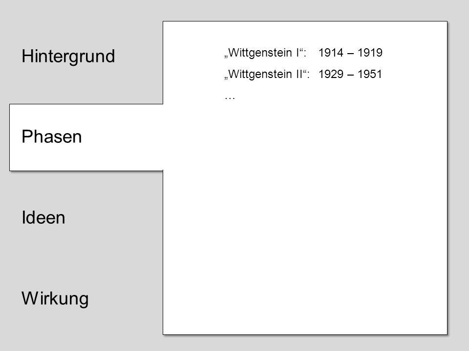 Folie 5-29: Animierter Stil 3 Hintergrund Phasen Ideen Wirkung Wittgenstein I: 1914 – 1919 Wittgenstein II: 1929 – 1951 …