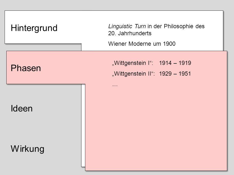 Folie 5-30: Animierter Stil 4 Linguistic Turn in der Philosophie des 20. Jahrhunderts Wiener Moderne um 1900 Erster Weltkrieg Hintergrund Phasen Ideen