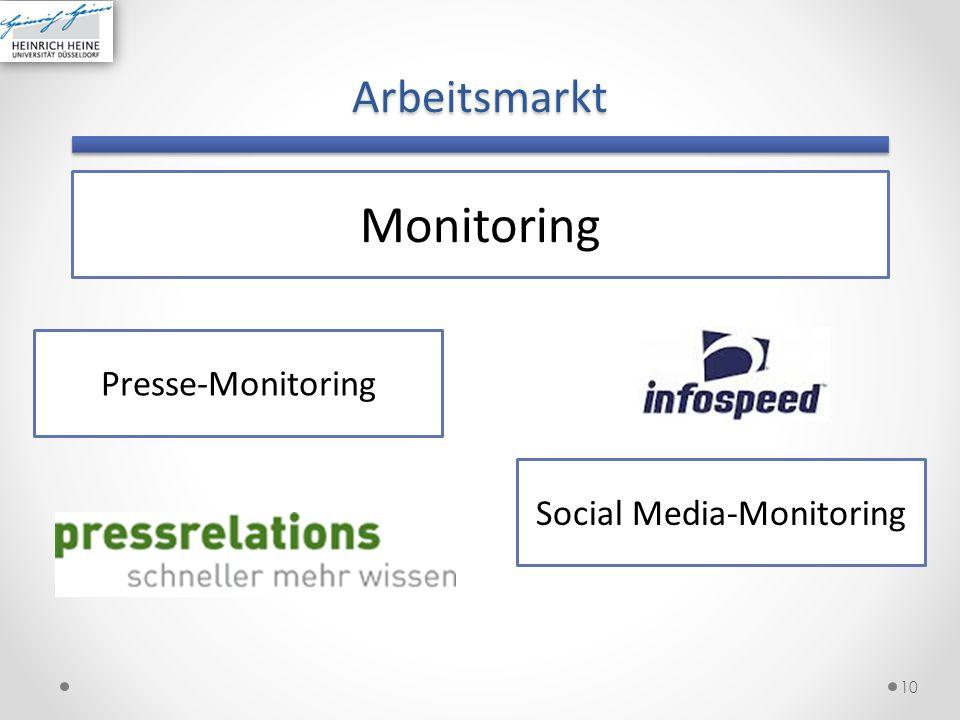Arbeitsmarkt 10 Monitoring Presse-Monitoring Social Media-Monitoring